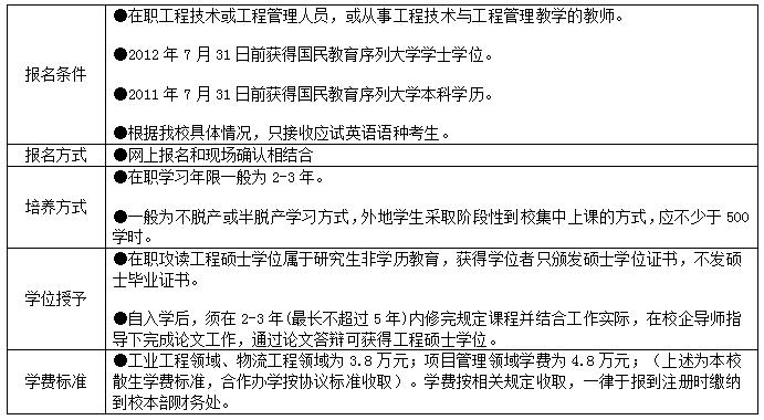 天津大学2015年工程硕士招生简章